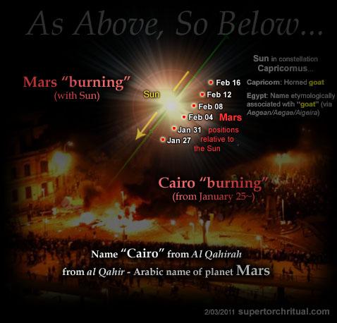 http://www.supertorchritual.com/underground/images/11/Cairo-Mars-burning-overlay.jpg