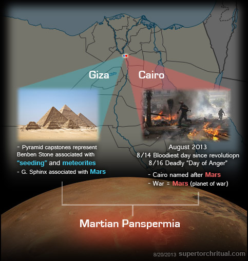 http://www.supertorchritual.com/underground/images/13b/Aug2013-DeepImpact-Mars-Giza.jpg