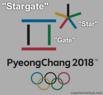 This Is Heavy - The SpaceX Falcon Heavy Stargate Event PyeongChang-logo-Stargate