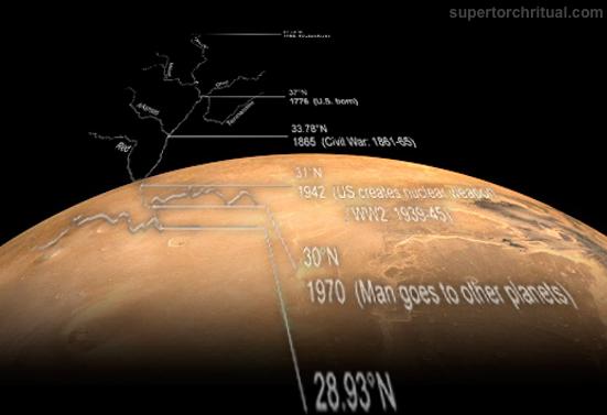 Timegate: Mars