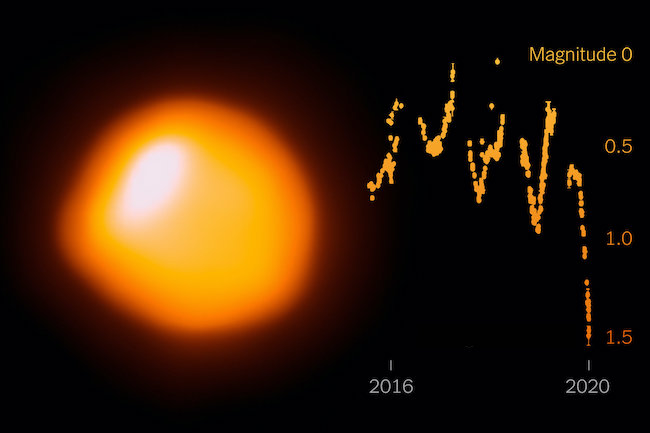 Mystery solved? Dust cloud caused Betelgeuse's weird dimming, study finds